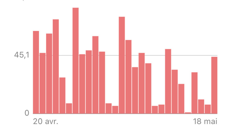 [info] Situation coronavirus – fin du suivi!